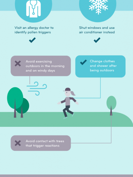 Pollen In The Air: Relief and Treatments for This Spring Infographic