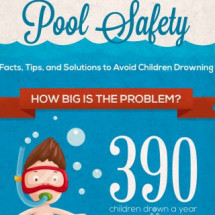 Pool Safety, Pool Fence, and Child Drowning Facts Infographic