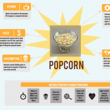 Popcorn! Infographic
