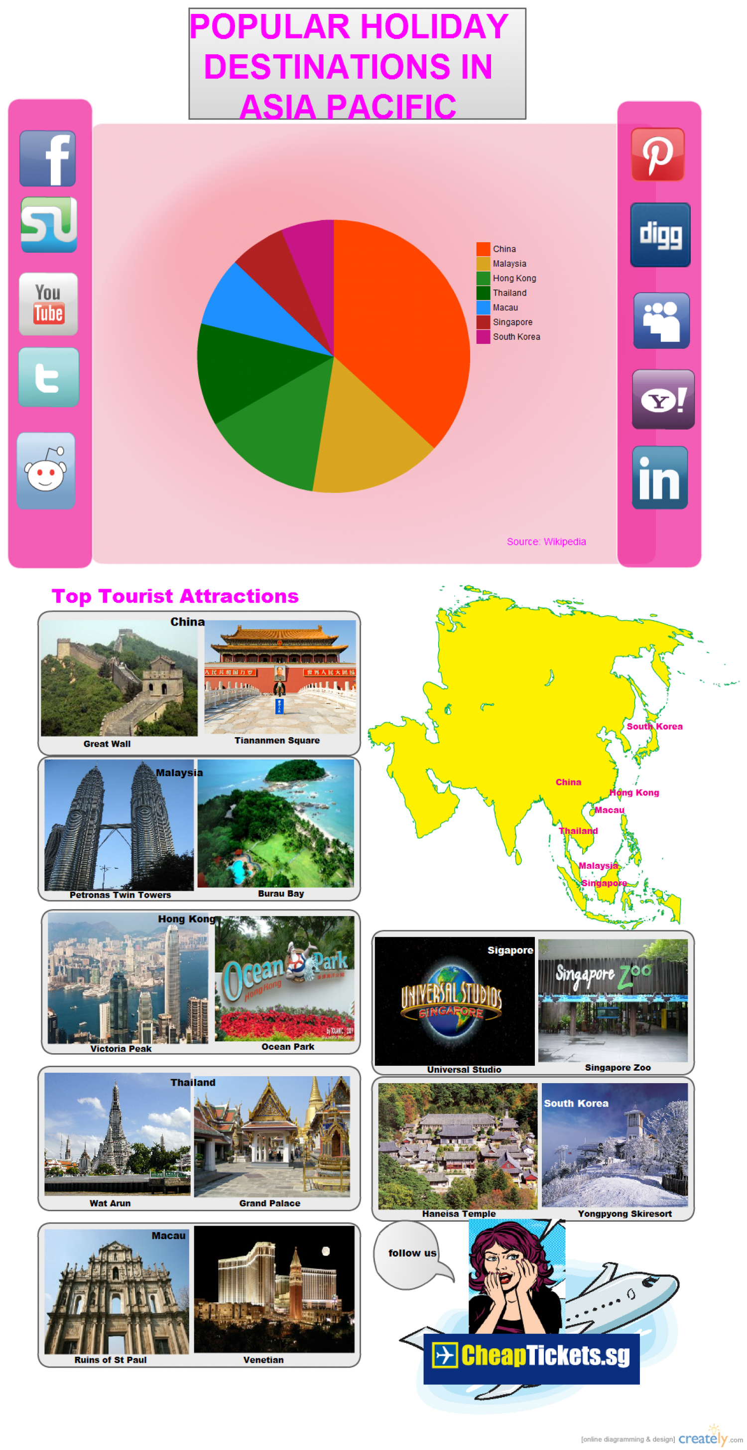Popular Holiday Destination in Asia Pacific Infographic
