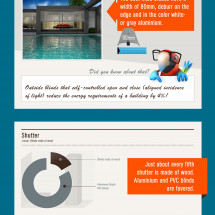 Popularity of sun protecting systems Infographic