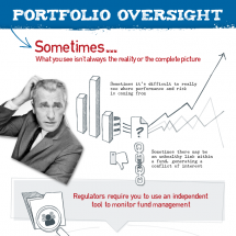 Portfolio Oversight from StatPro Infographic