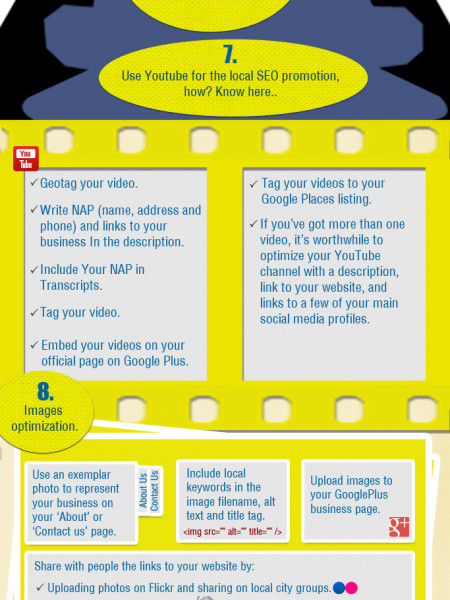 Post Penguin 2.1 Local SEO Strategies For Small Businesses  Infographic