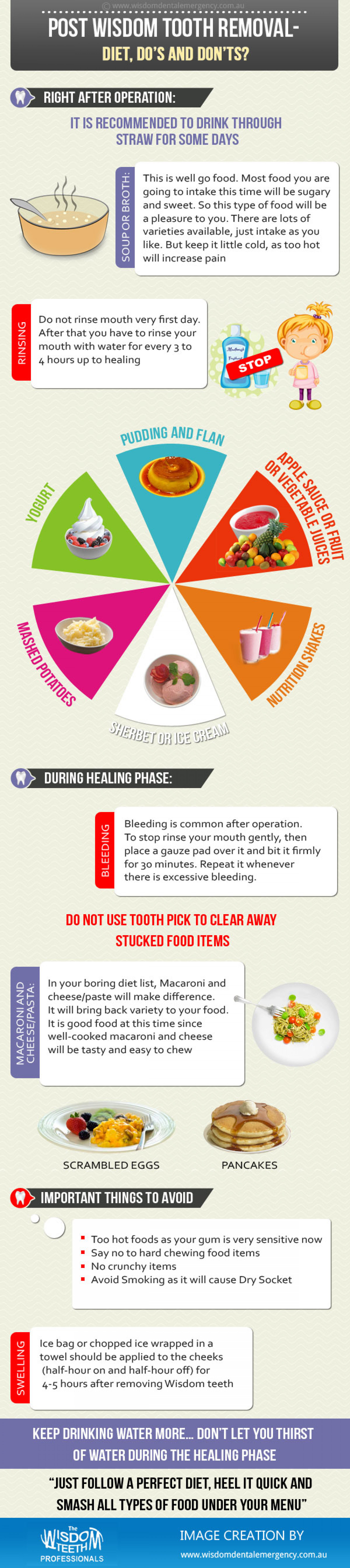 Post Wisdom Tooth Removal Diet Infographic