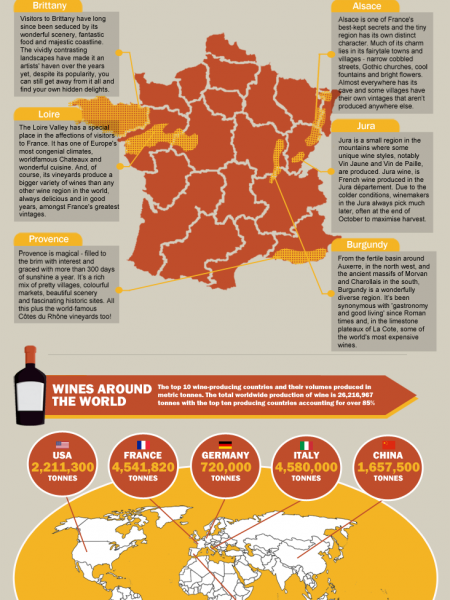 Pour De France - Some Corking Facts About French Wine  Infographic