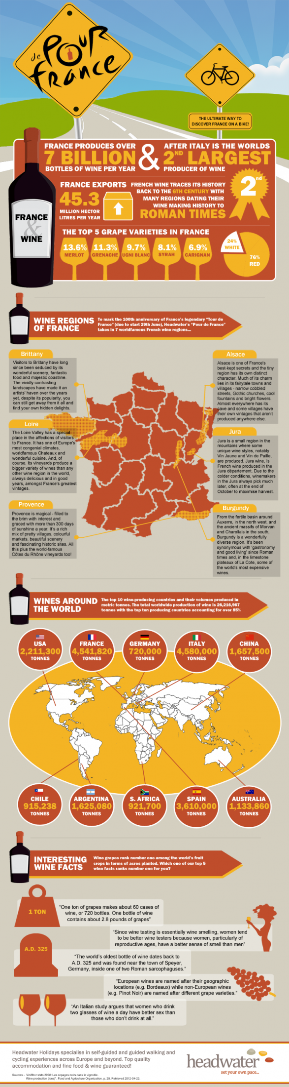 Pour De France - Some Corking Facts About French Wine