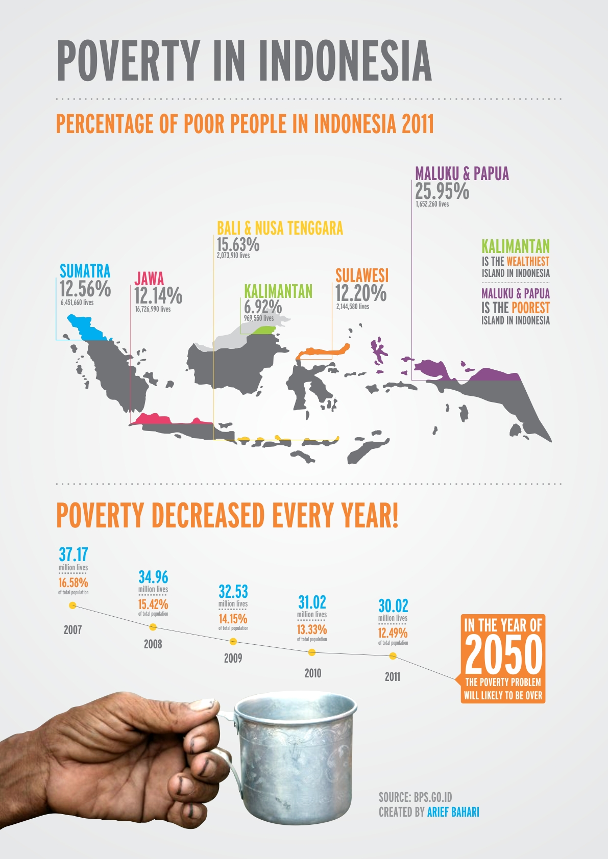 exploring the social and economic causes and effects of poverty Rural poverty in developing countries the causes of rural poverty are complex biases in national economic and social policies can contribute to rural.