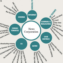Power of media Infographic