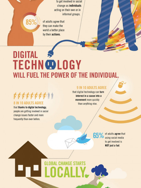 Power of One Infographic