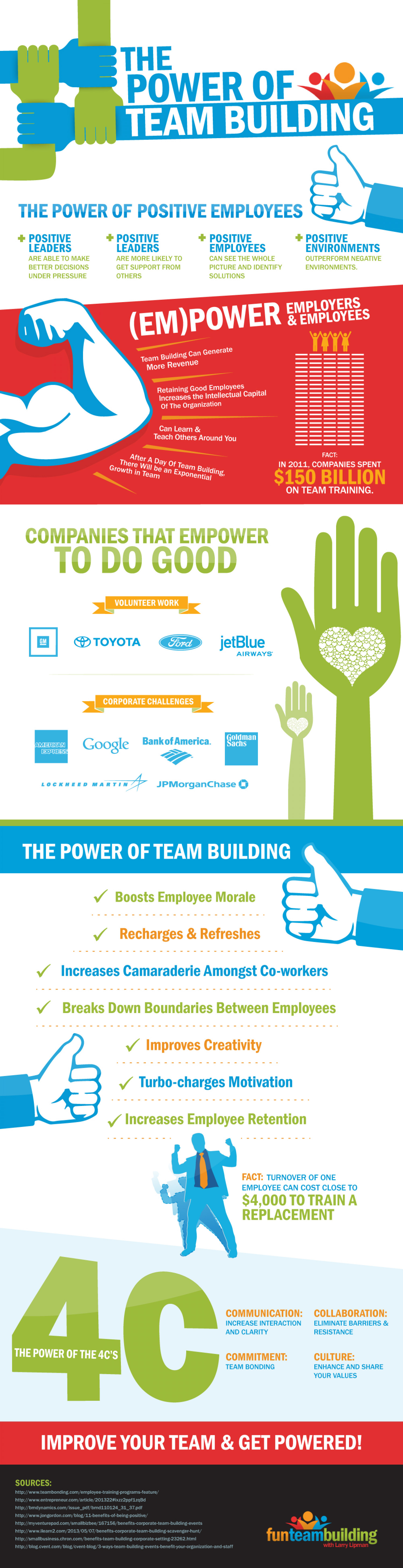 The Power of Team Building