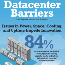 Power, Space & Cooling Capacity Emerging as Barriers to Datacenter Innovation  Infographic