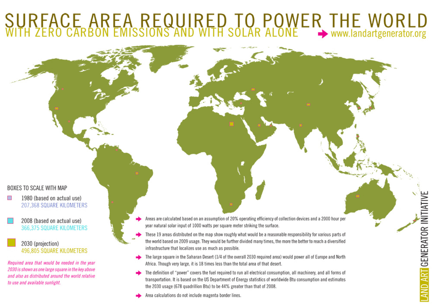 Powering the World with Zero Carbon Emissions and Solar Power Alone Infographic