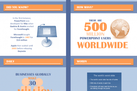 PowerPoint & Business Infographic