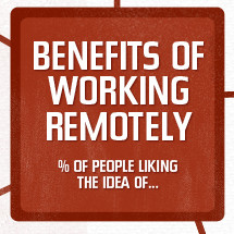 Powwownow - Remote Working The Way Forward Infographic