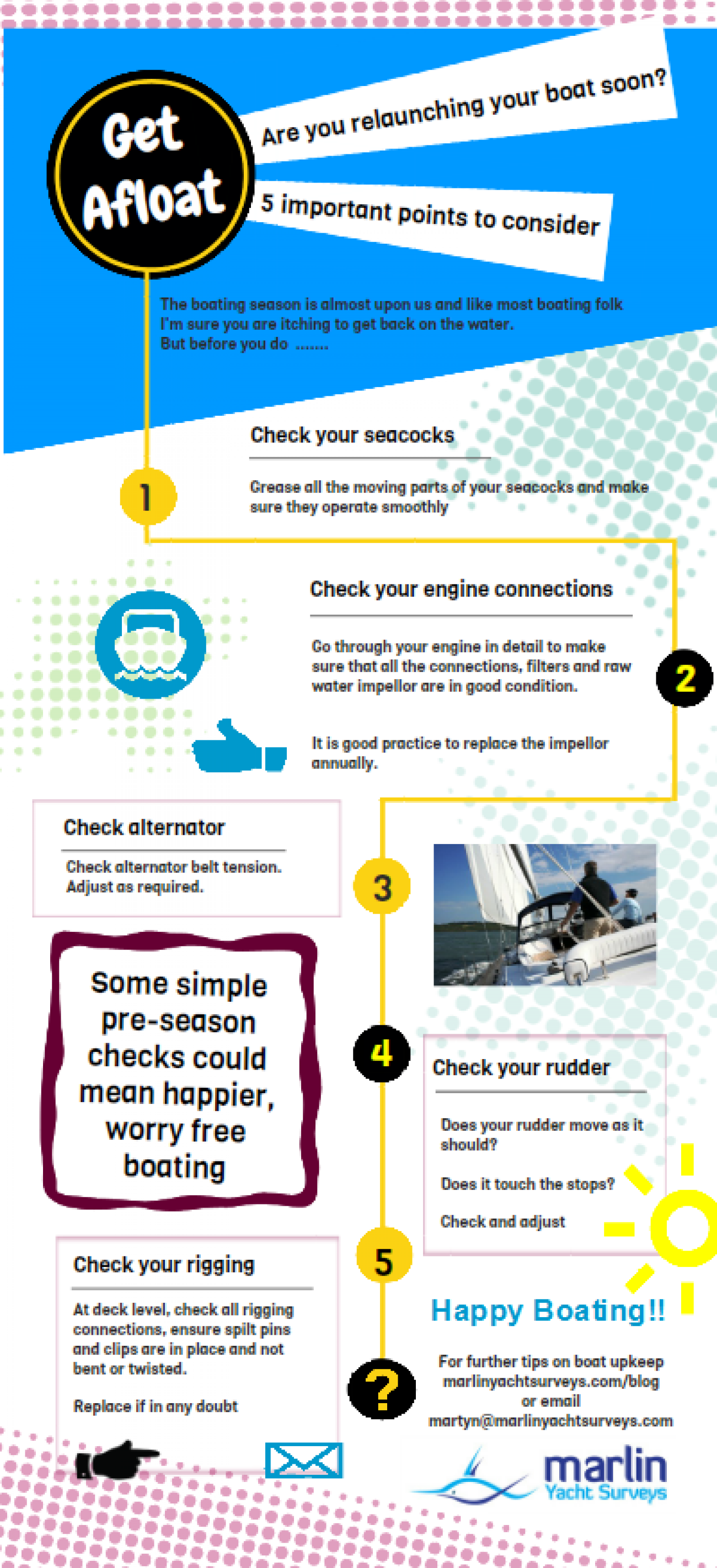 Pre boating season tips for preparing your boat Infographic
