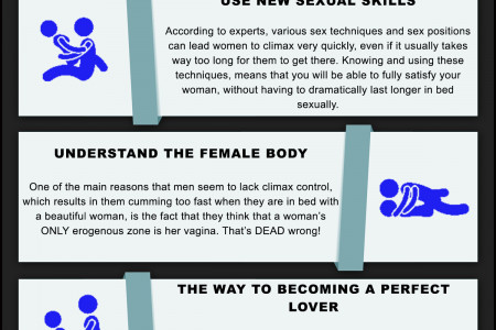 Premature Ejaculation Treatment Infographic