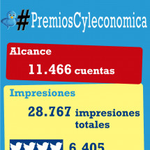 #PremiosCyleconomica Infographic