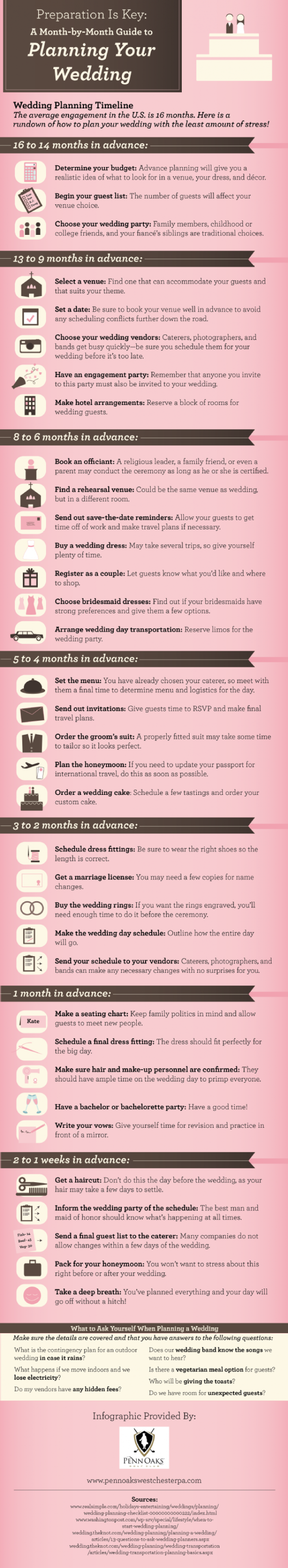 Preparation Is Key A Month By Month Guide To Planning Your Wedding