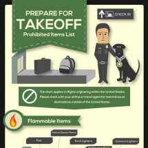 Prepare for Takeoff – Prohibited Items List Infographic