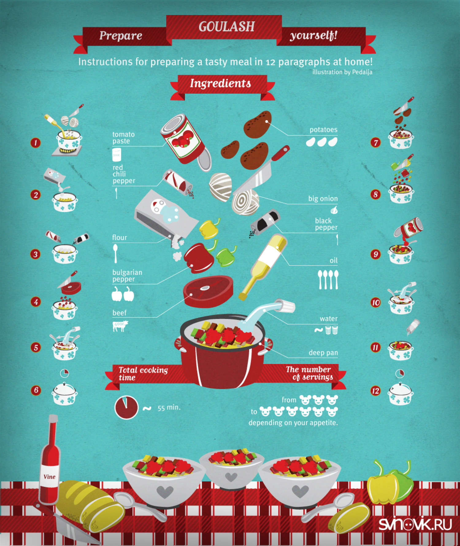 Prepare Goulash Yourself Infographic