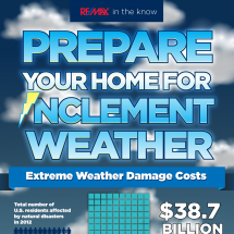 Prepare Your Home for Inclement Weather Infographic