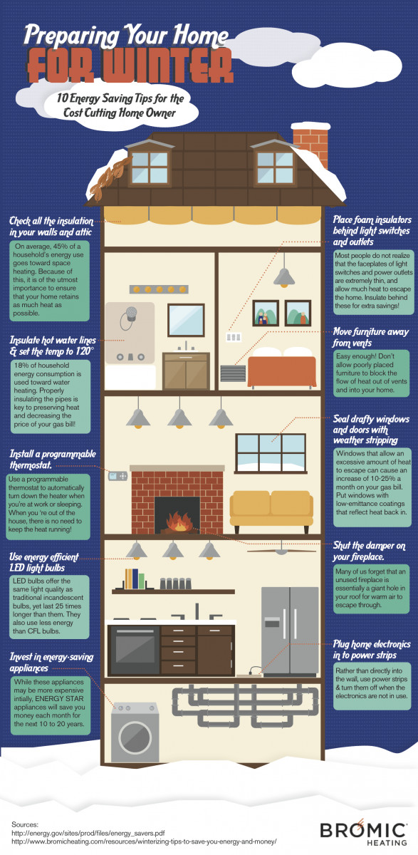 Preparing Your Home for Winter INFOGRAPHIC