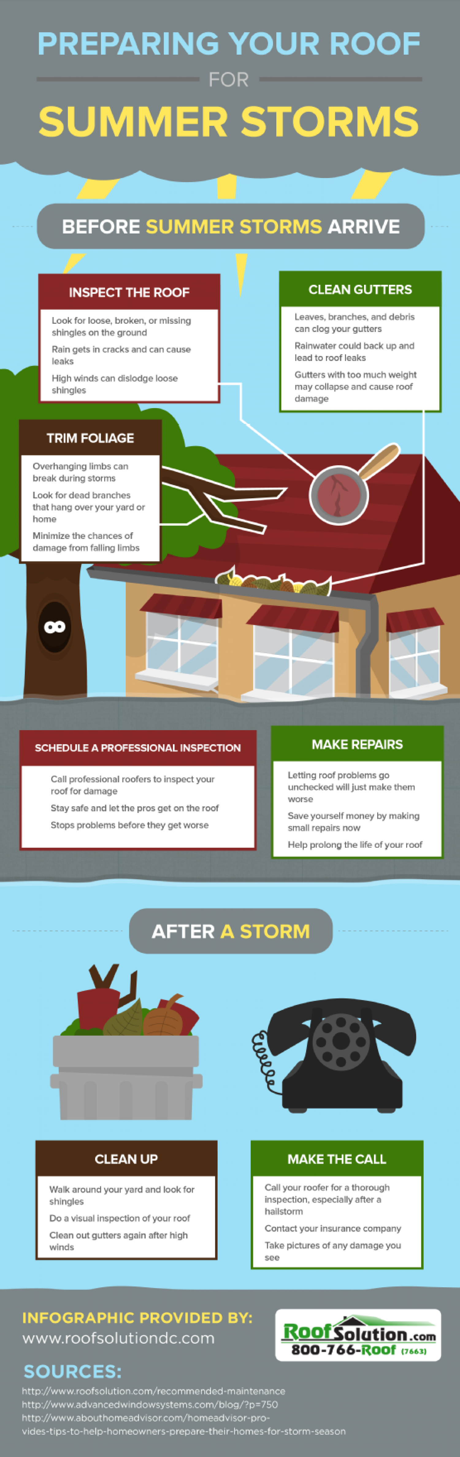 Preparing Your Roof for Summer Storms  Infographic