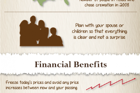 Pre-Planning Your Funeral: A Wise Choice For You and Your Family Infographic