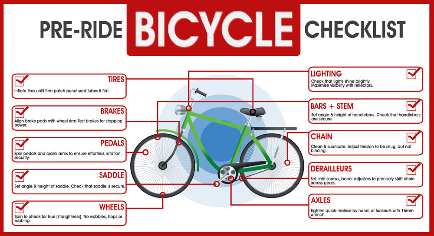 Bicycle Touring Checklist Pdf
