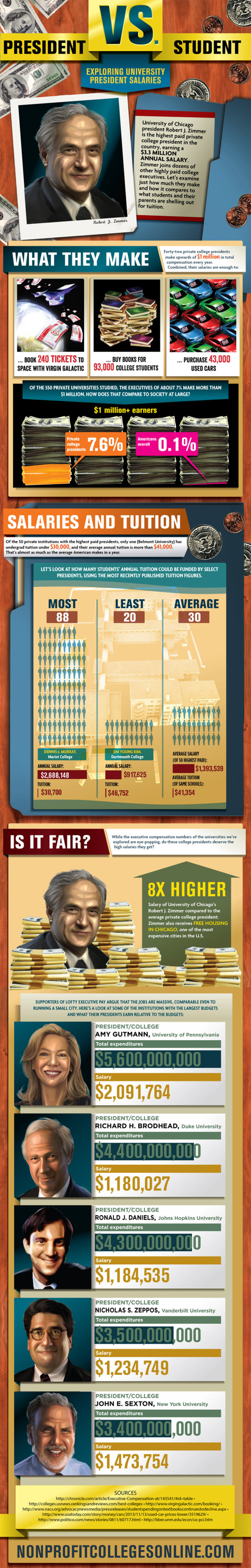 President Vs. Student: Exploring University President Salaries Infographic