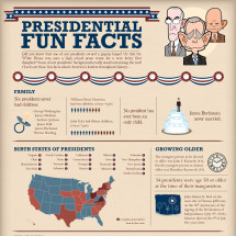 Presidential Fun Facts  Infographic