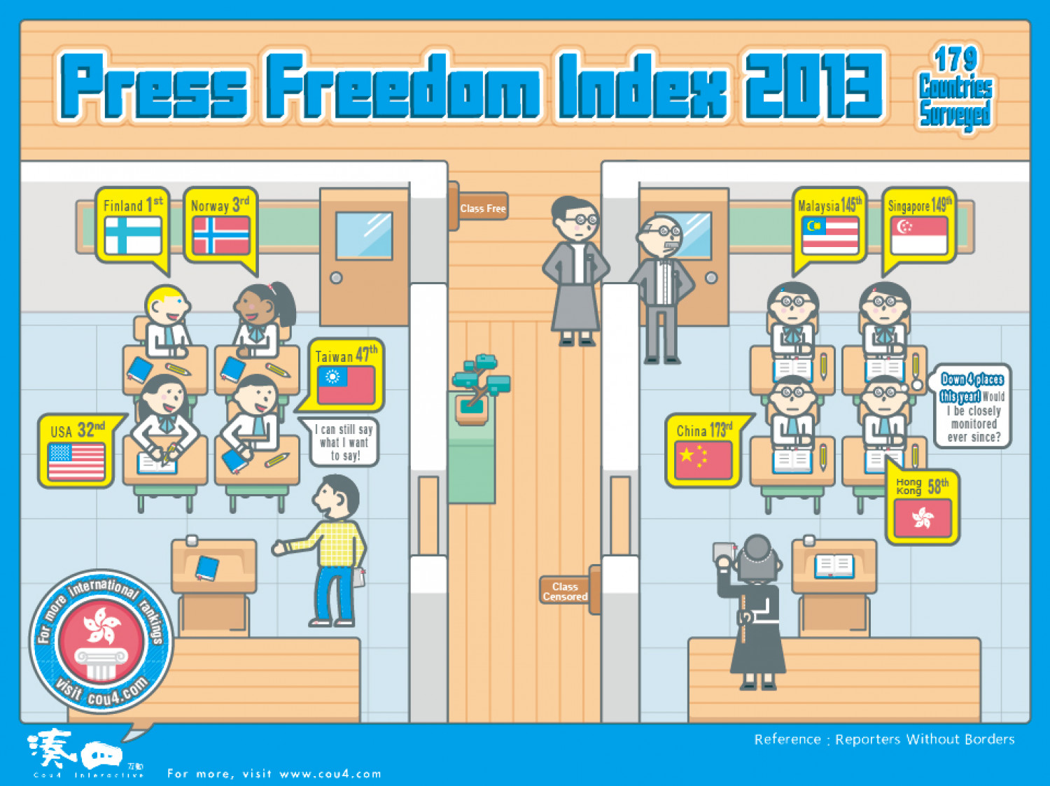 Press Freedom Index 2013 Infographic