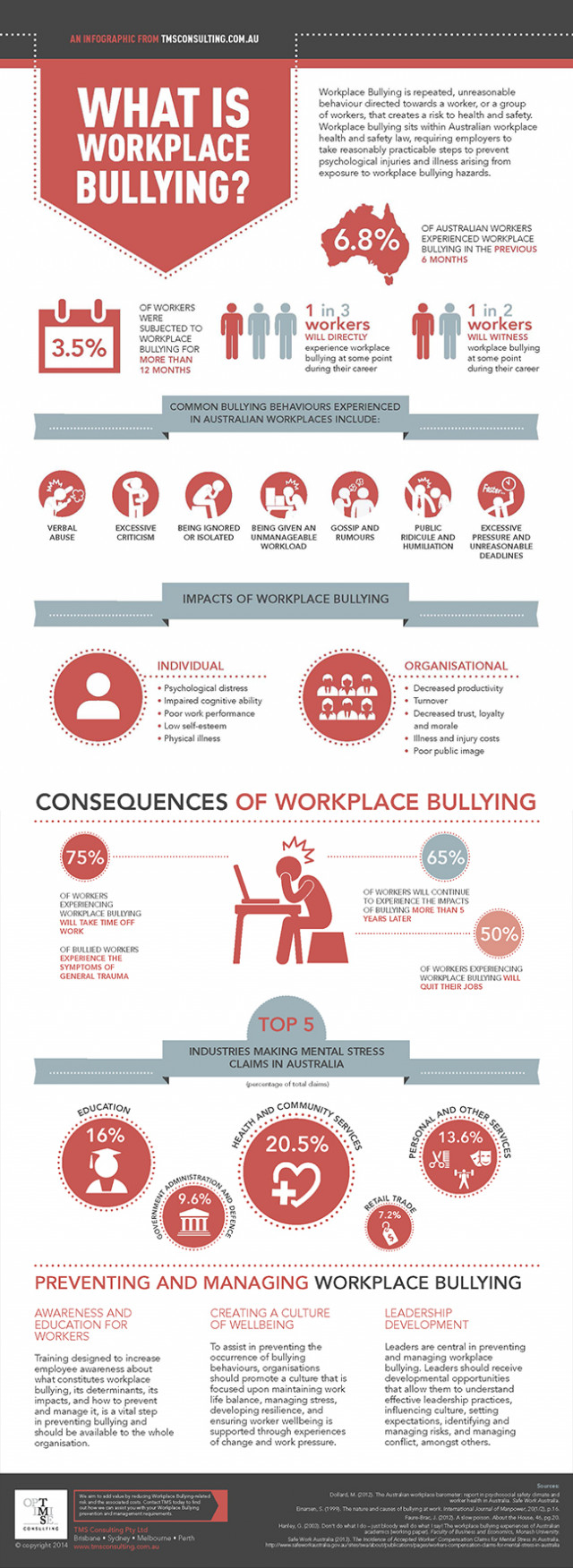 What is Workplace Bullying?