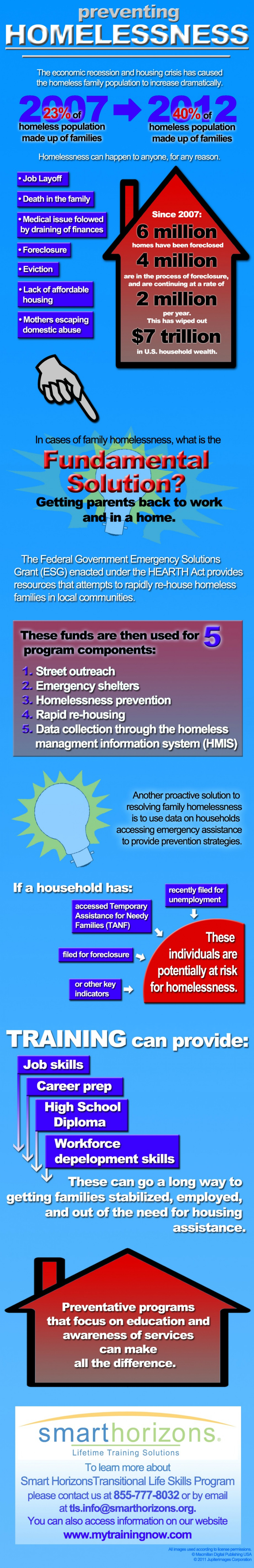 Preventing Homelessness Infographic