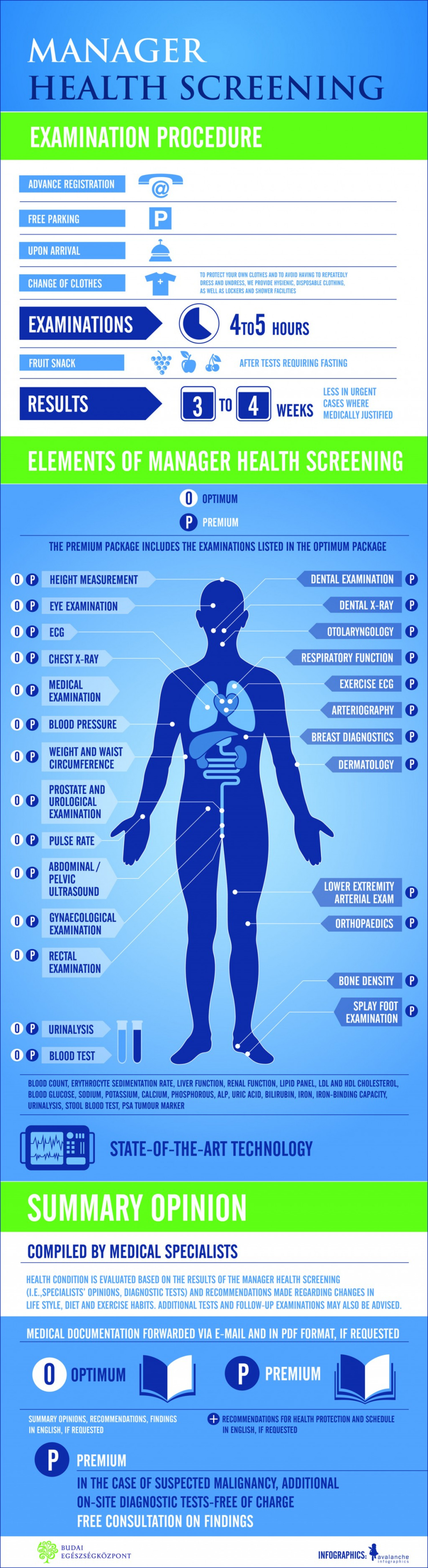 Preventive medicine screening Infographic