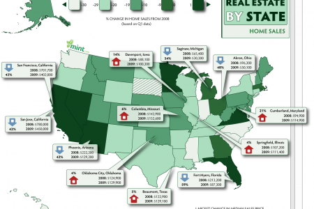 Price Reduced: Real Estate By State Infographic