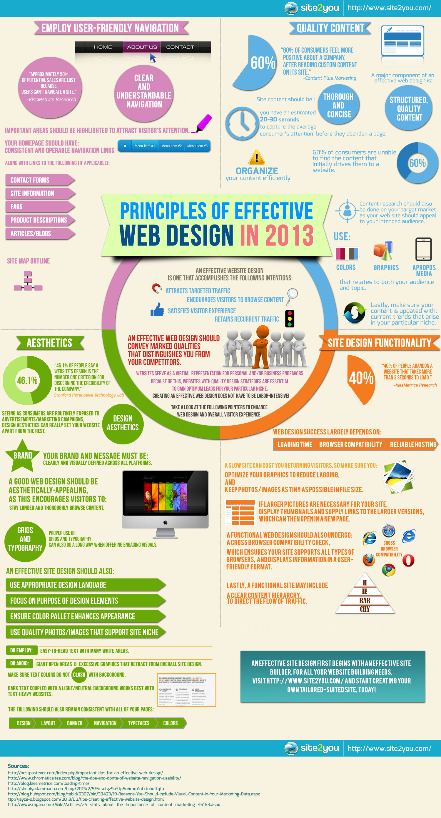 Principles of Efffective Web Design in 2013 Infographic