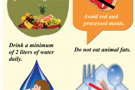 Principles of the diet you need to follow to get rid of ovarian cysts Infographic