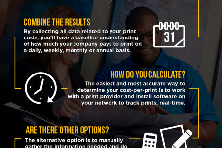 Print Cost Calculator Infographic