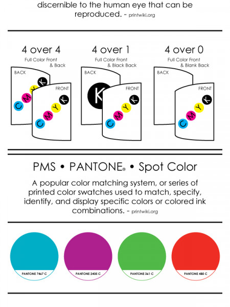 Printing Terms Color Quick Guide Infographic