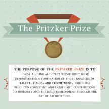 Pritzker Prize Background Infographic