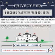 Privacy Fail: Concerns That Face Facebook Users Infographic