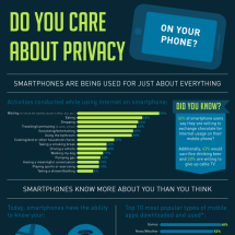 Privacy On A Smart Phone Infographic