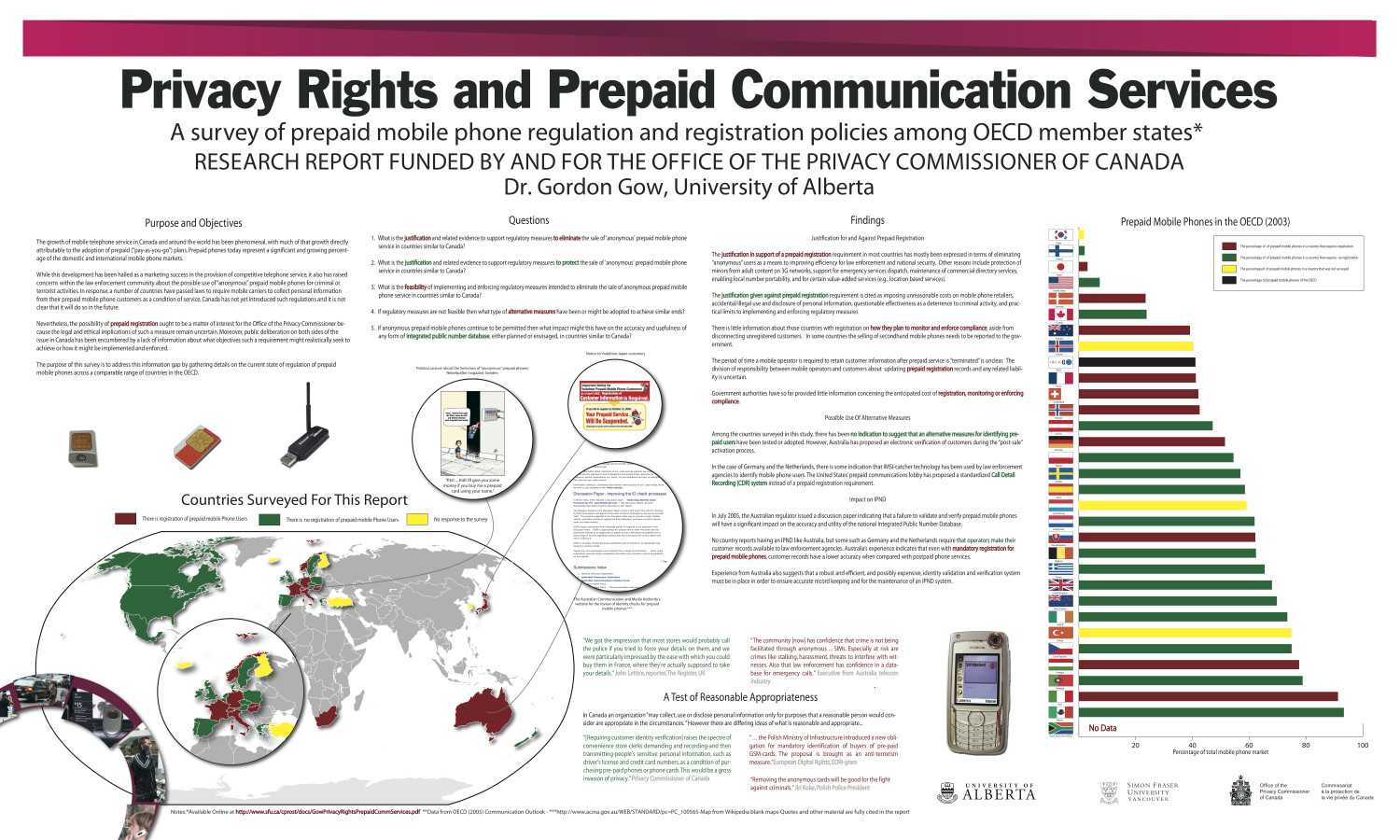 Privacy Rights and Prepaid Communication Services Infographic