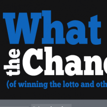 Probability Of Winning The Lotto (And Other Unlikely Things) Infographic