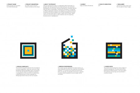 Product & Service Innovation From IBM (Worldwide) Infographic
