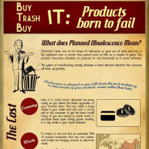 Products born to fail Infographic