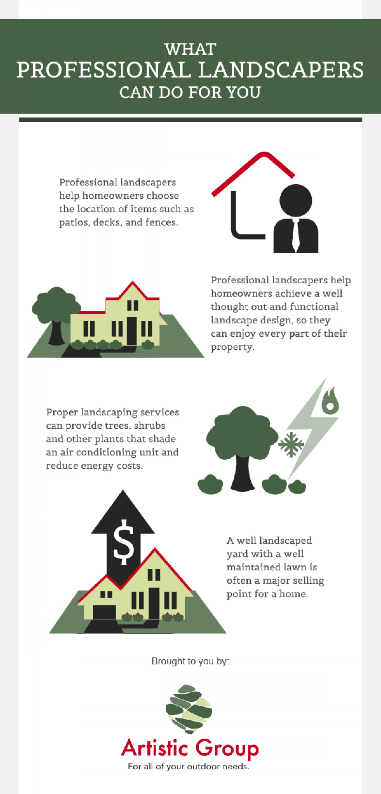 What Professional Landscaper Can do for you Infographic