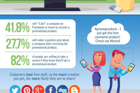 Promotional Products Pay Off Infographic
