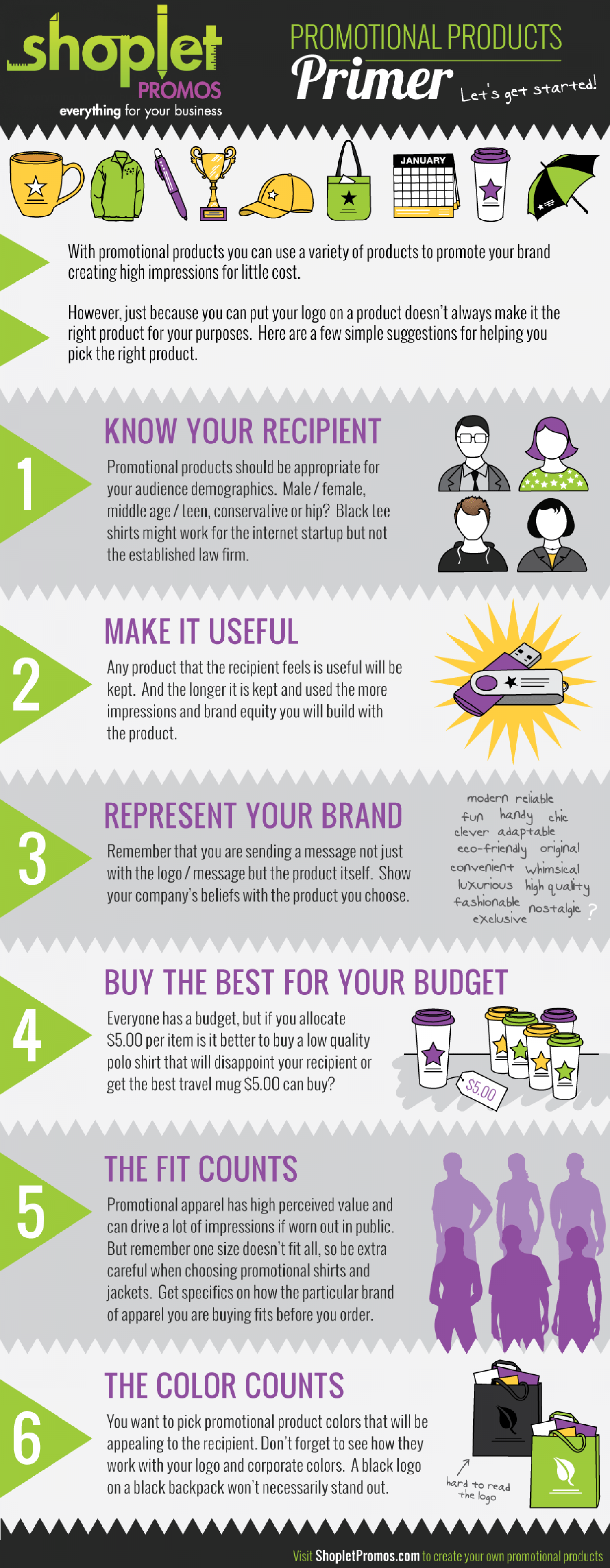 Promotional Products Primer Infographic